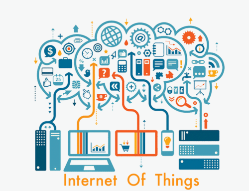 IoT and its Current Challenges